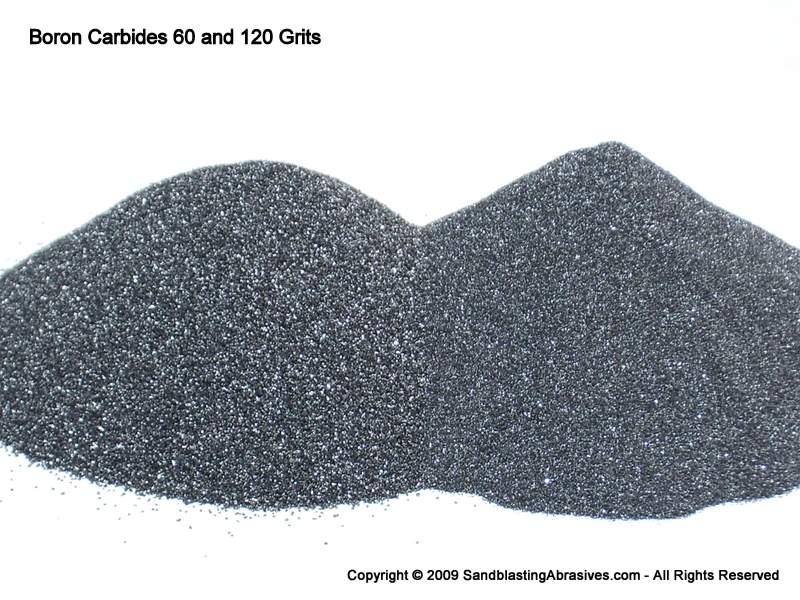 Boron Carbide, Abrasive Grades