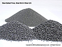 Steel Ballast and Iron Aggregates